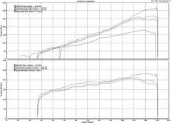 HKS - HKS Supercharger Kit: Scion FR-S 2013-2016; Toyota 86 2017-2018; Subaru BRZ 2013-2018 - Image 3