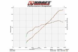 Kraftwerks - Kraftwerks Supercharger Kit: Scion FR-S 2013-2016; Toyota 86 2017-2018; Subaru BRZ 2013-2018 - Image 8
