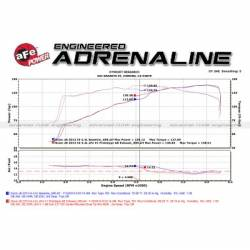 AFE Power - AFE Takeda Exhaust Axle-Back Exhaust: Scion xB 2008 - 2015 (xB2) - Image 4
