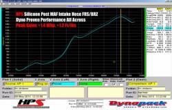 HPS - HPS Silicone Air Intake Hose Kit (Includes Sound Tube): Scion FR-S 2013 - 2016; Subaru BRZ 2013-2015 - Image 2