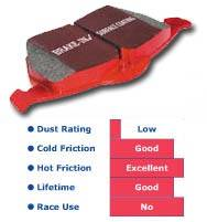 EBC - EBC Redstuff Front Brake Pads: Scion xA / xB 2004 - 2006 - Image 2