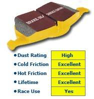 EBC - EBC Yellowstuff Front Brake Pads: Scion xA / xB 2004 - 2006 - Image 2
